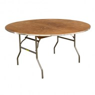 Tables/tblRound48_60_72_w2